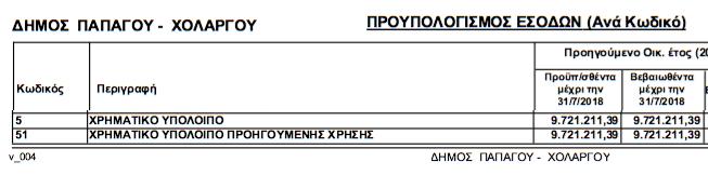 proyp2019